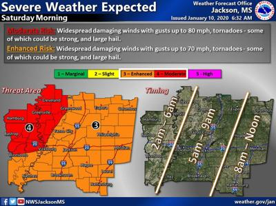 Severe storms, possible tornadoes in East Mississippi Saturday