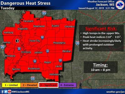 East Mississippi under heat advisory