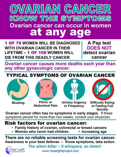 METNWS-09-02-21 OVARIAN CANCER PROJECT_GRAPHIC