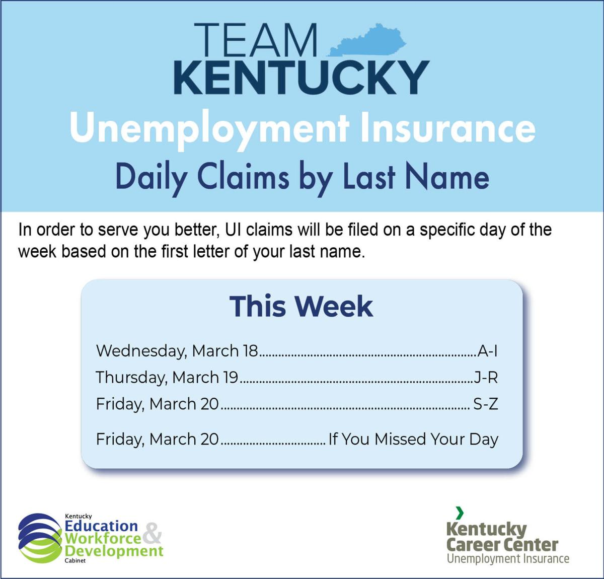 Daily Claims by last name