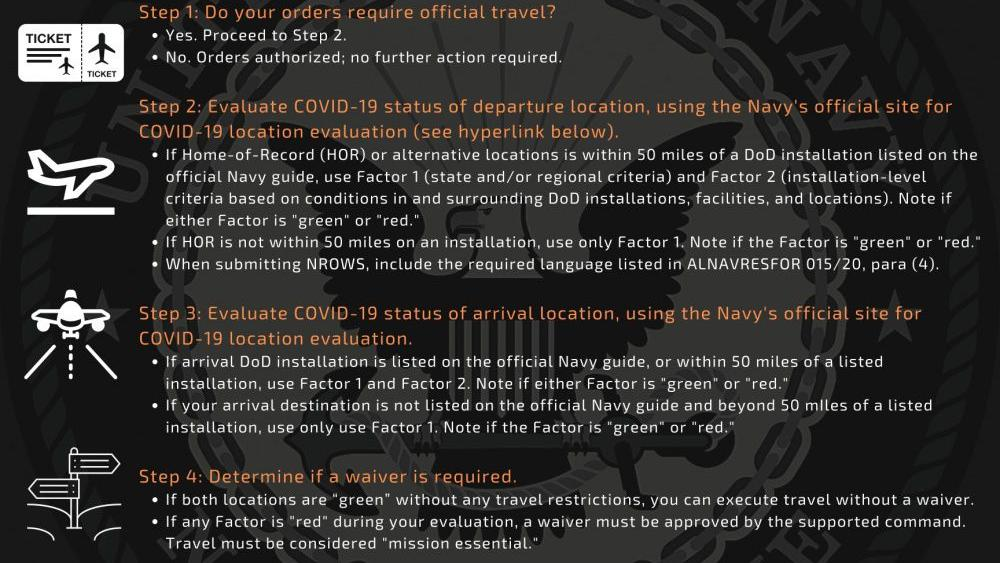 Updated travel guidance for Navy Reserve Sailors