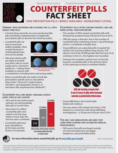 20210927-DEA_Fact_Sheet-Counterfeit_Pills (1)