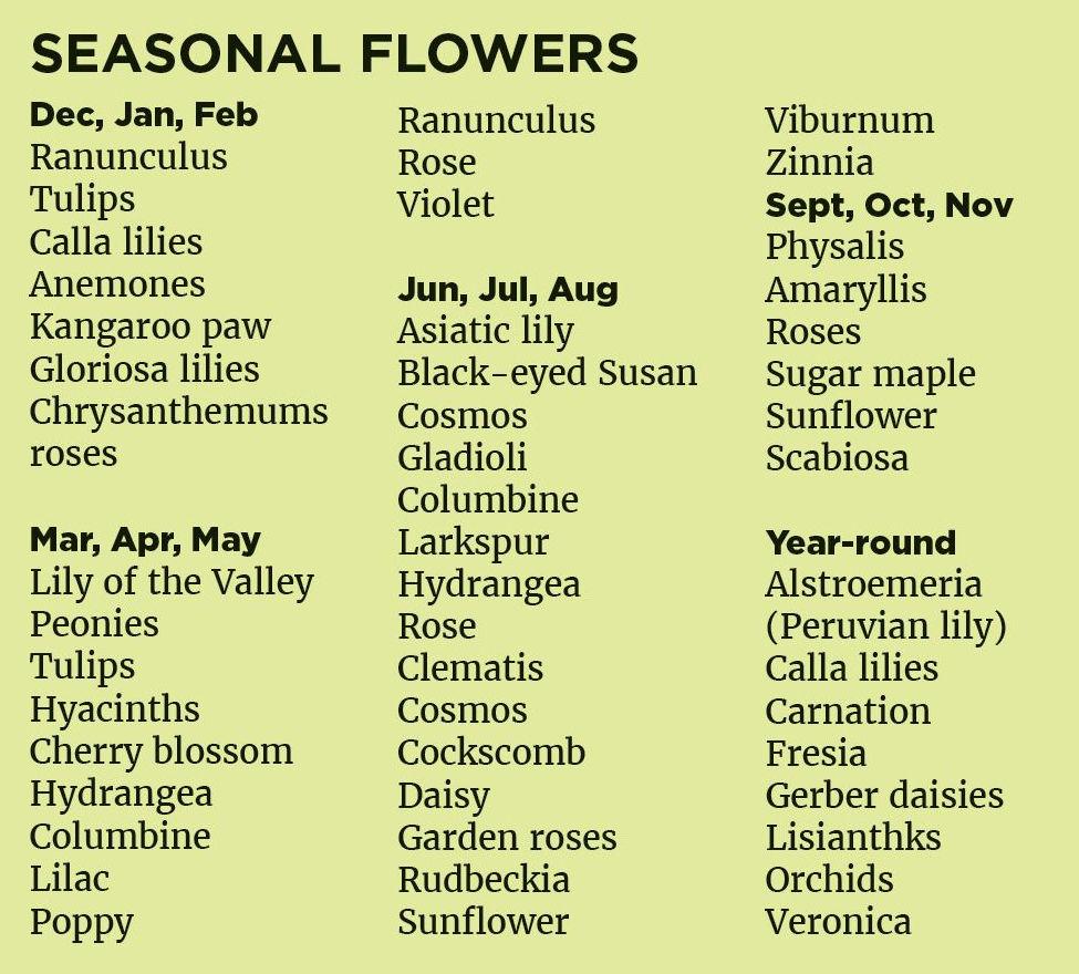 flowers guide.JPG