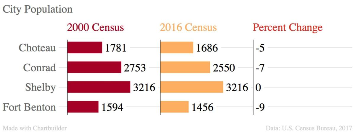 City_Population.pdf