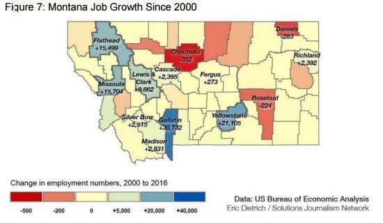 Montana job growth