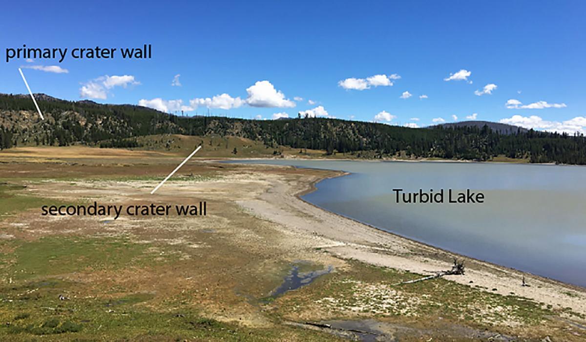Turbid Lake