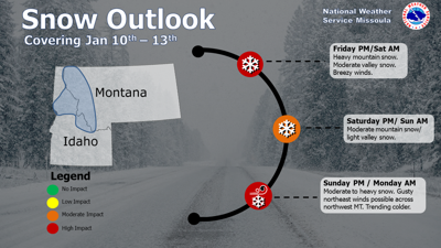 Snow outlook 1-10-20