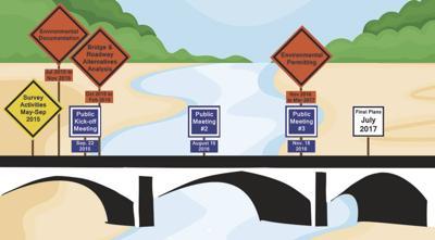 South Avenue Bridge Project Schedule