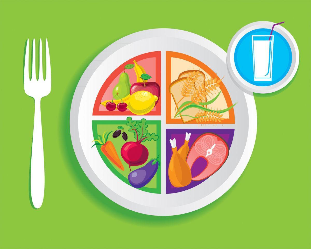 USDA dietary guidelines