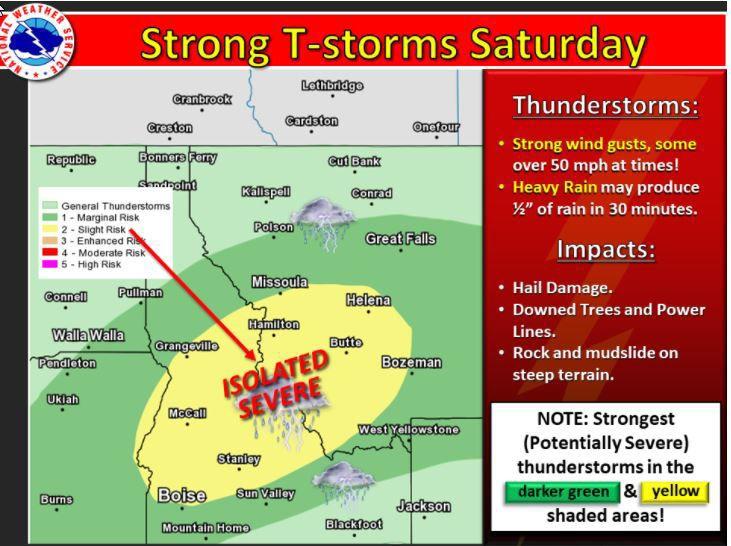 Storm severity