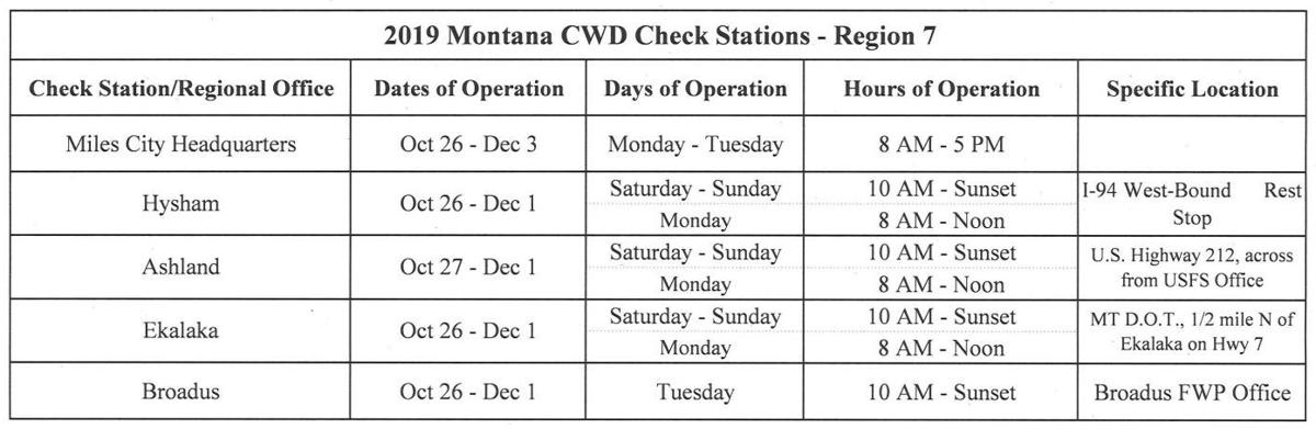 CWD check station schedule 2019 in southeast Montana