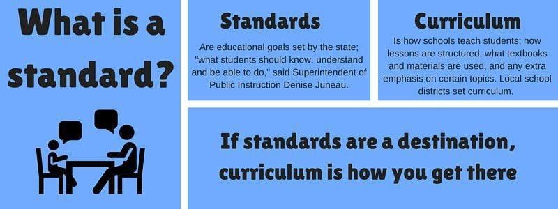 Montana education standards