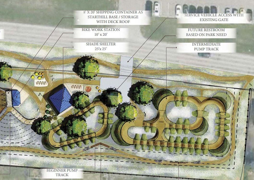 Conceptual view Syringa Park