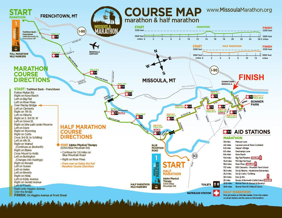 Missoula Marathon course map