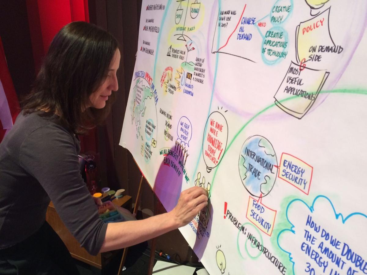 Visual note-taking in action