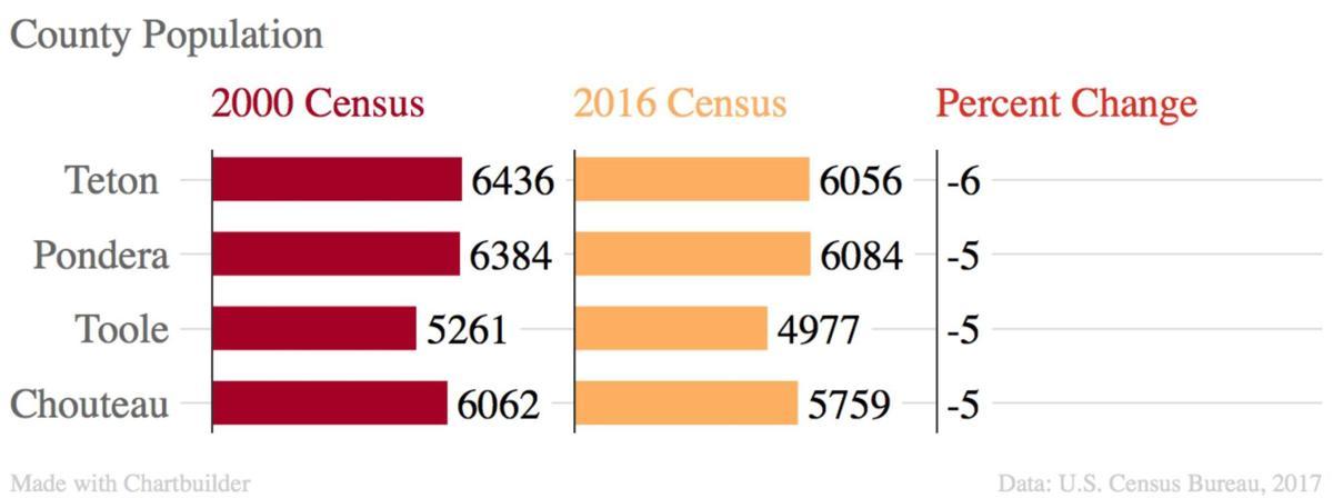 County_Population.pdf