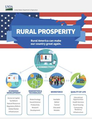 USDA launches website highlighting resources to help rural communities address the opioid crisis