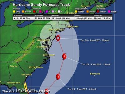sandy-forecast.jpg