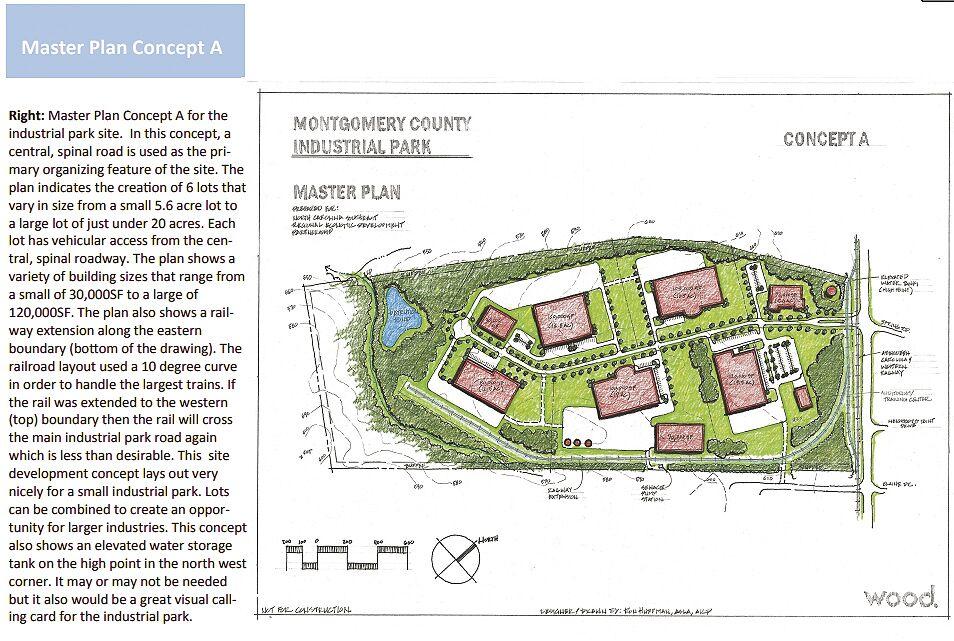School site plans - A