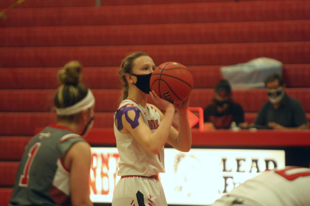 Montrose girls basketball 2021 2
