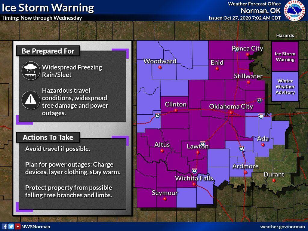 NWS Ice Storm Warning