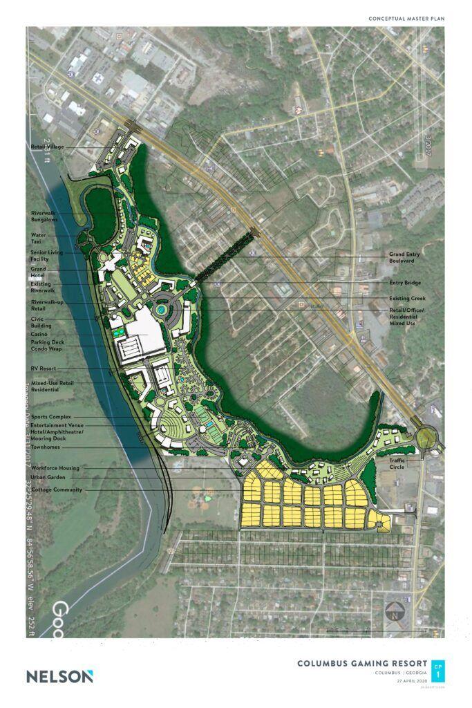 Columbus site proposal