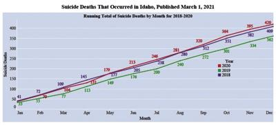 VDRS Graph