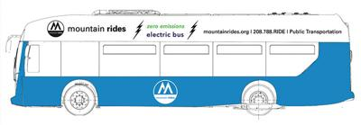 battery-electric buses