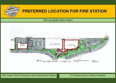 19-06-12 Ketchum fire station graphic @ WEB.jpg