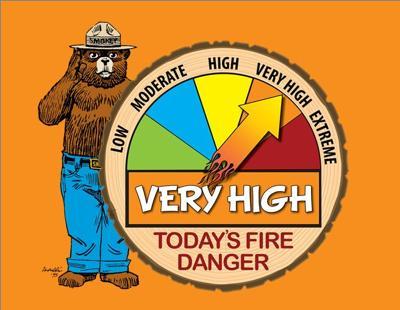 USFS Very High Fire Danger@