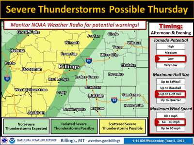 Severe thunderstorm potential for a large portion of central Montana this week