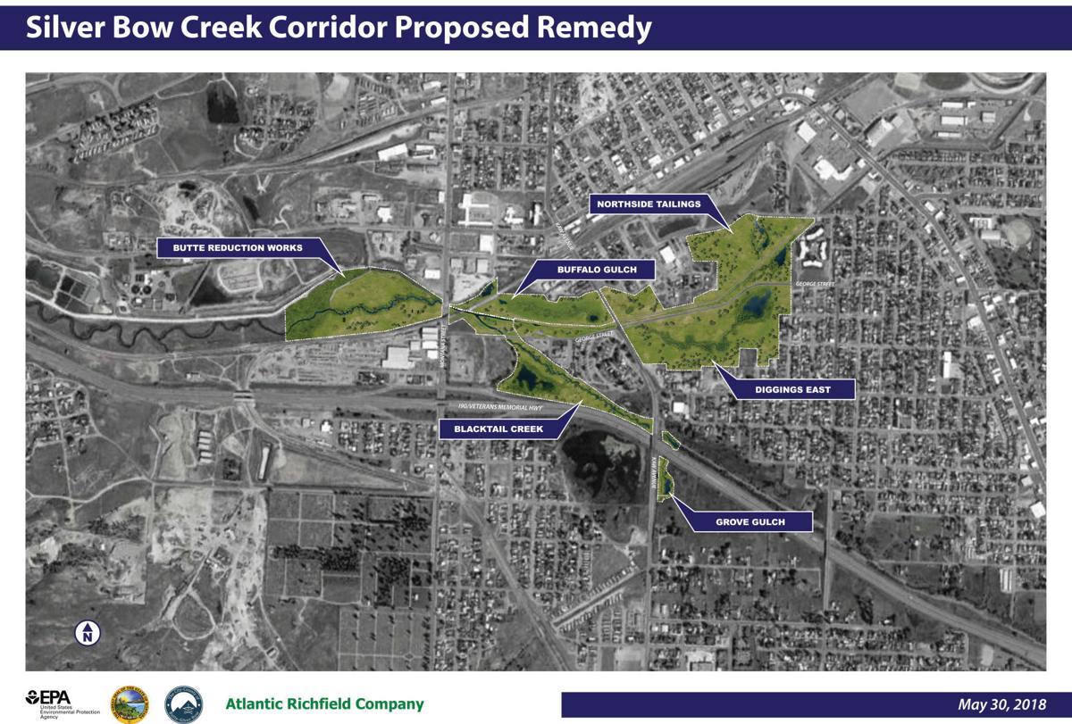 Silver Bow Creek Corridor Proposed Remedy