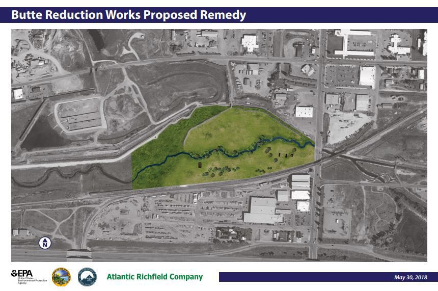 Butte Reduction Works