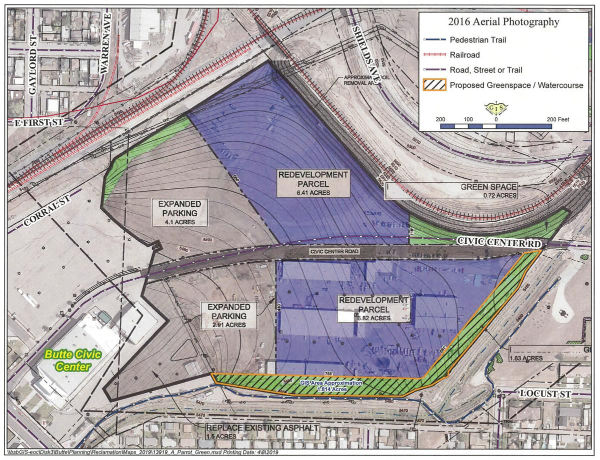 End-use plans for creek