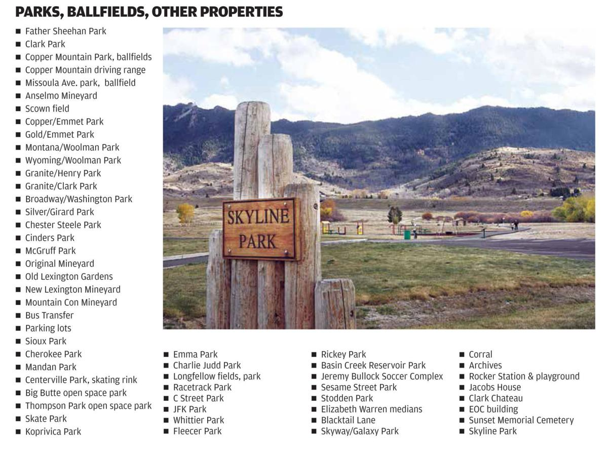 Butte-Silver Bow Parks and Recreation responsibilities