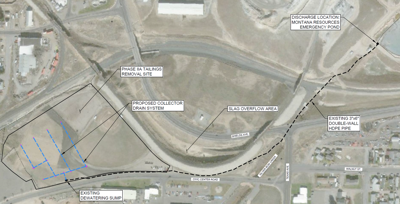 Site overview: Parrot tailings removal