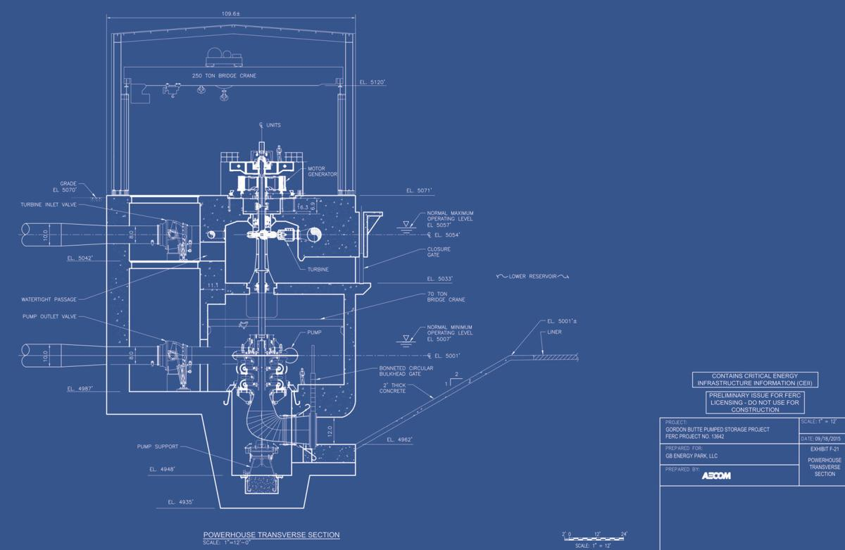 Turbine blueprint