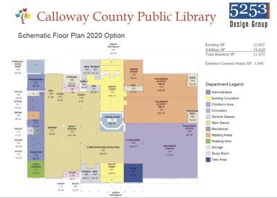 CCPL plan