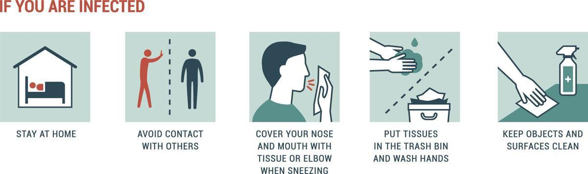 What to do if you are infected