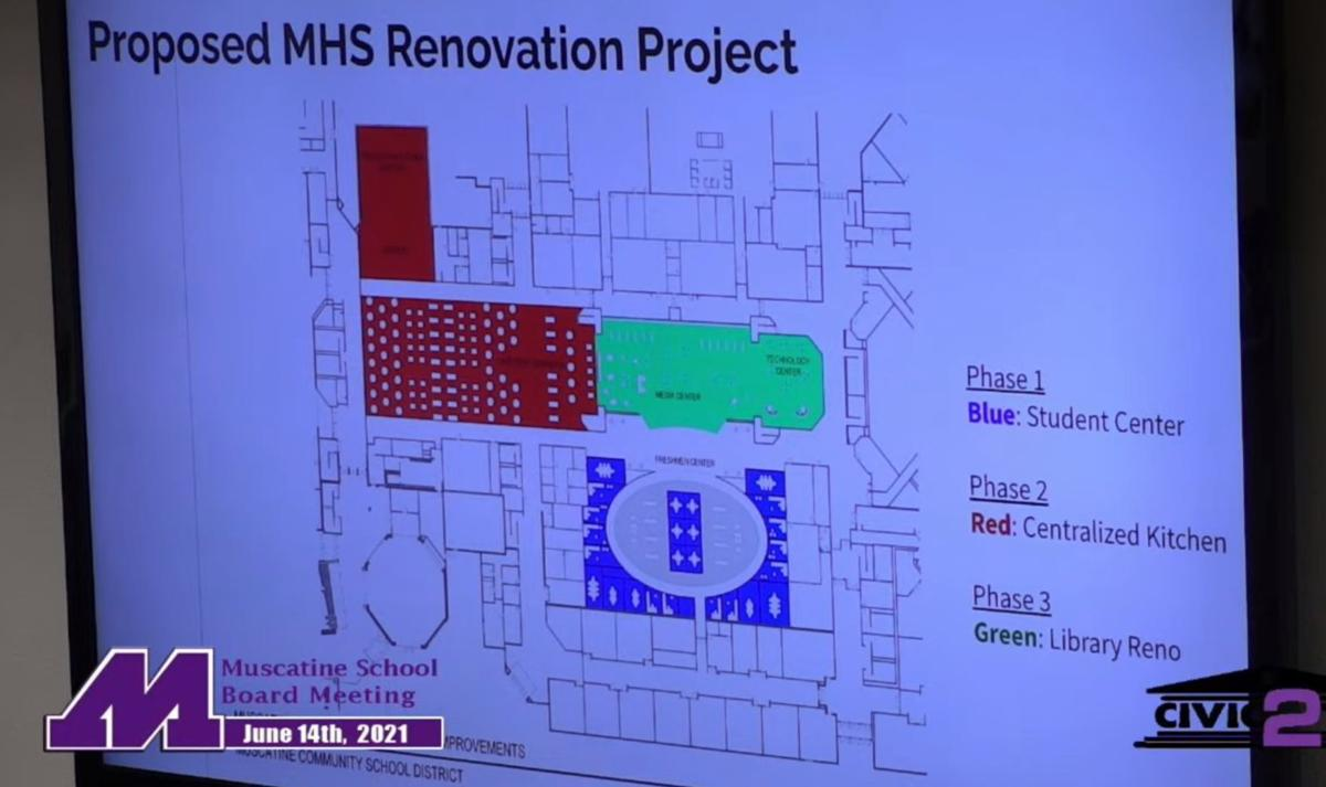 Proposed MHS renovations