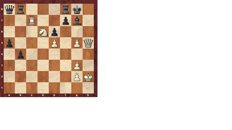 Chess Corner: The face of mating attack