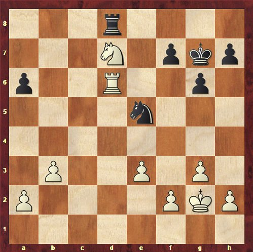 Chess Corner: Putting a fork in a pin