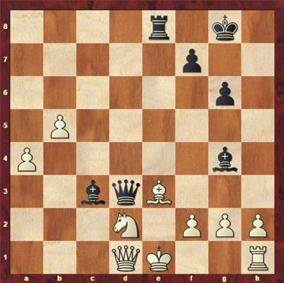 Chess Corner: Center of attention