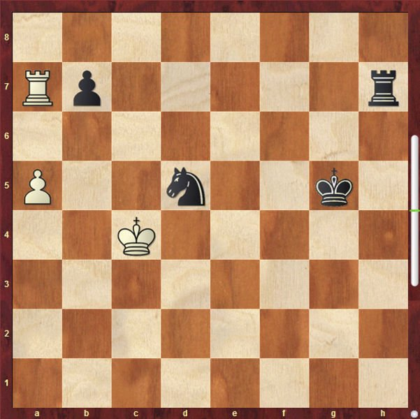 Chess Corner: Never forget