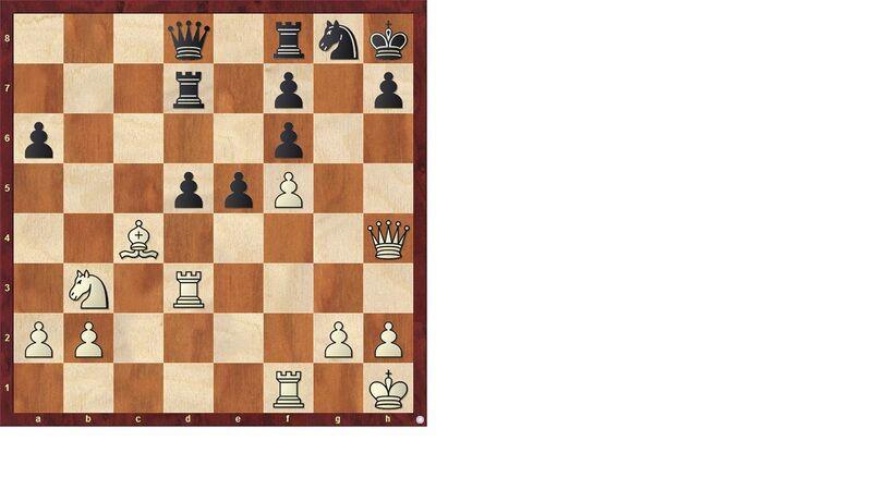 Chess Corner: Dominating files
