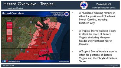 Tropical Storm Watch