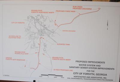 Forsyth water plan.jpg