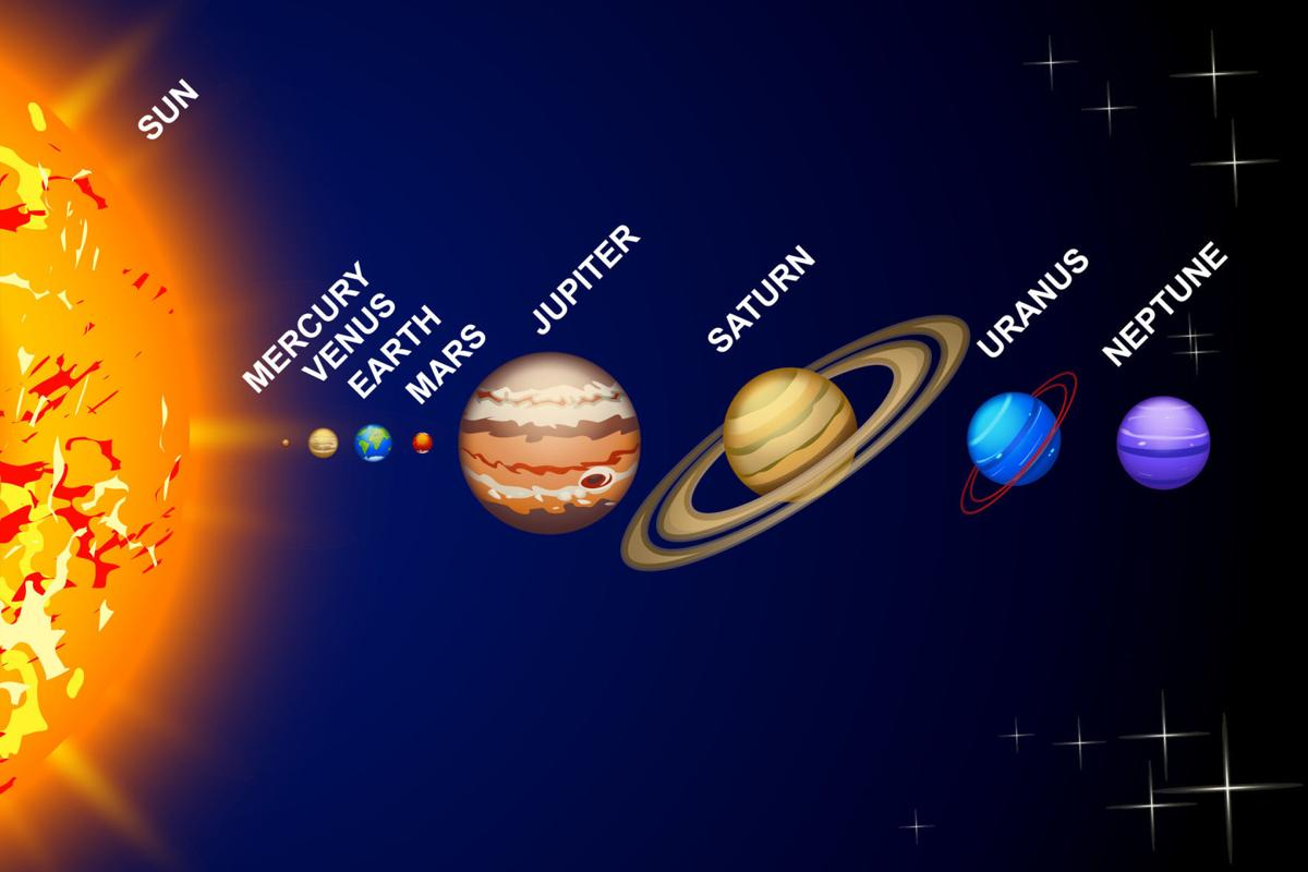 science planets and name - photo #21