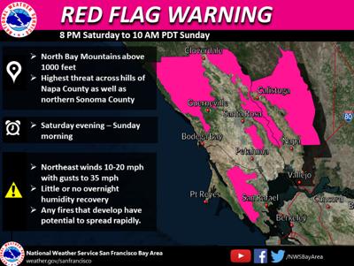 Red flag warning 10-5-19