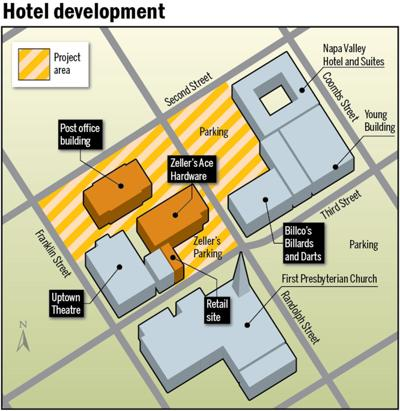 Hotel development at former Napa post office